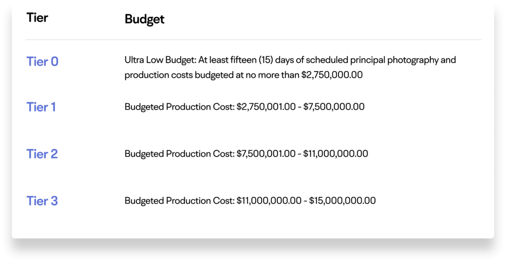 IATSE film union tier system